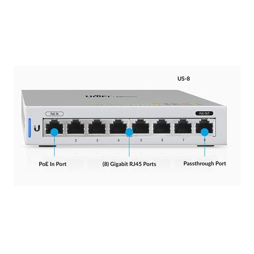 UbiquiTi Managed Gigabit Switch US‑8