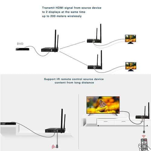 HDMI LINK